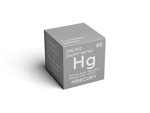 Avoid Heavy Metal Poisoning